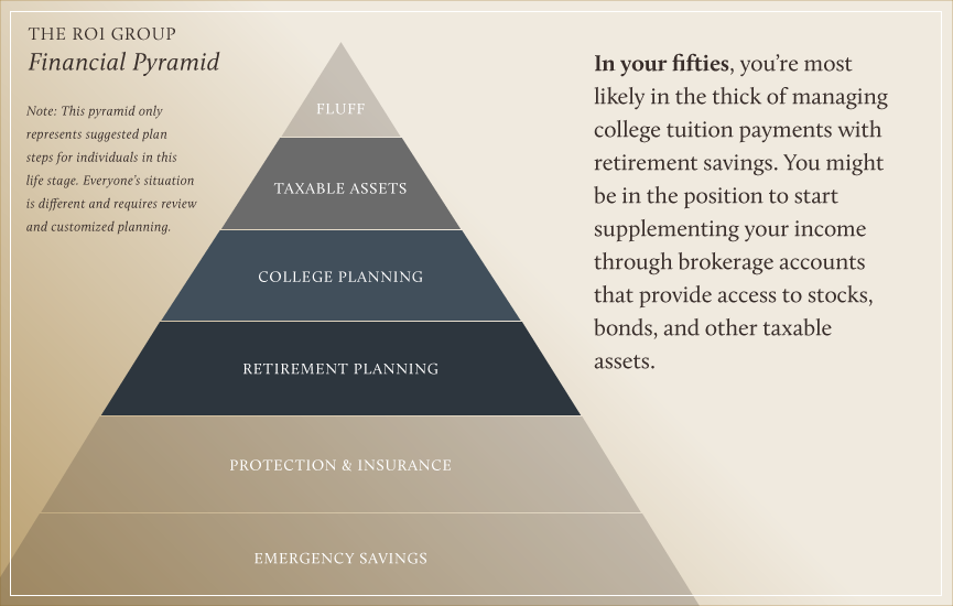 Win the Balancing Act: Living Well & Final Retirement Planning
