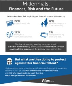 Infographic-Millenials-Risk-