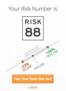 Aggressive Financial Risk Tolerance Score
