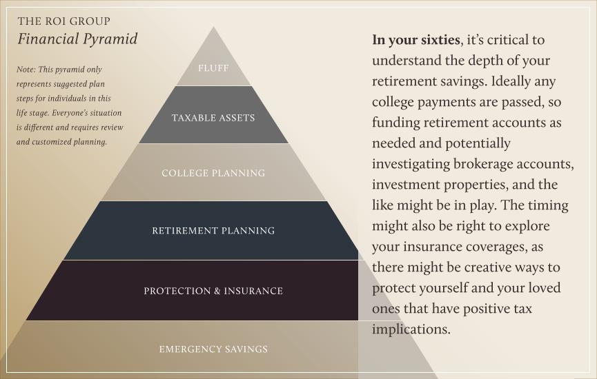 Understanding Critical Retirement Challenges - and Opportunities